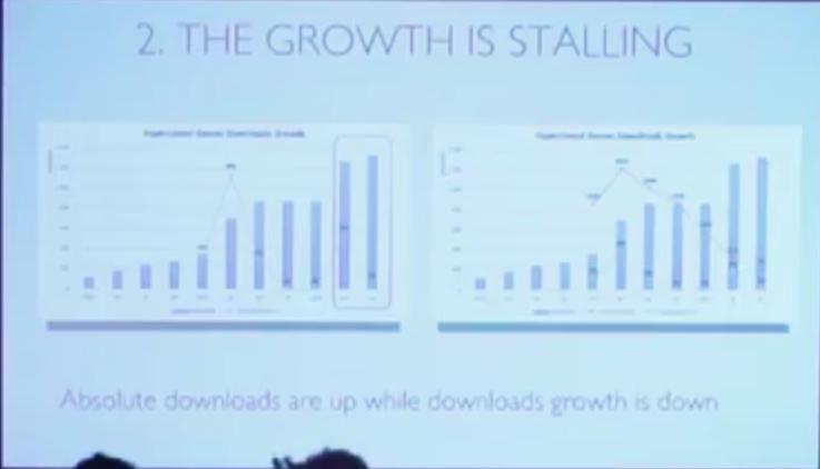 格局、增长、突围:一个老外眼中的全球手游市场-Gamewower