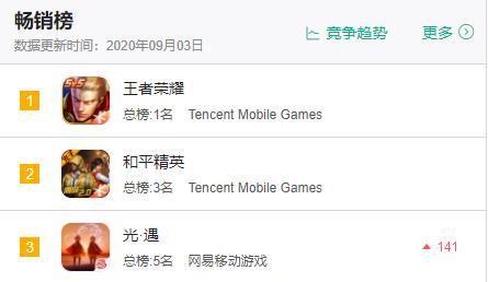 《光·遇》畅销榜TOP3,独游团队们是怎么站着赚钱的?